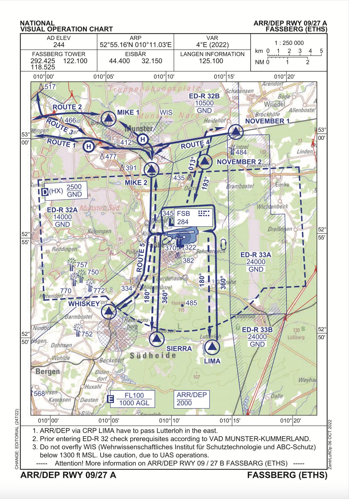 ETHS - Visual Operation Chart - 1