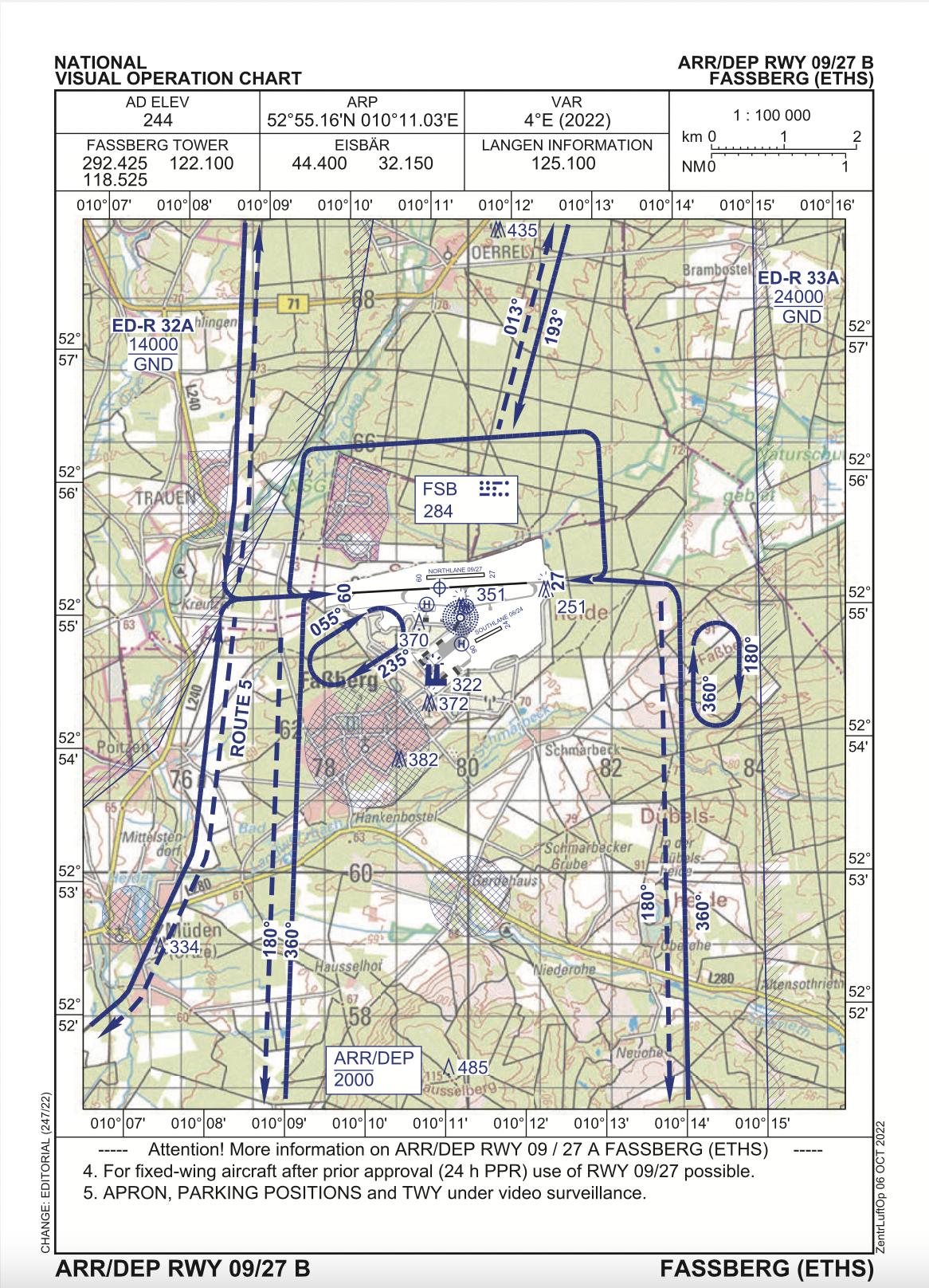 ETHS - Visual Operation Chart - 2