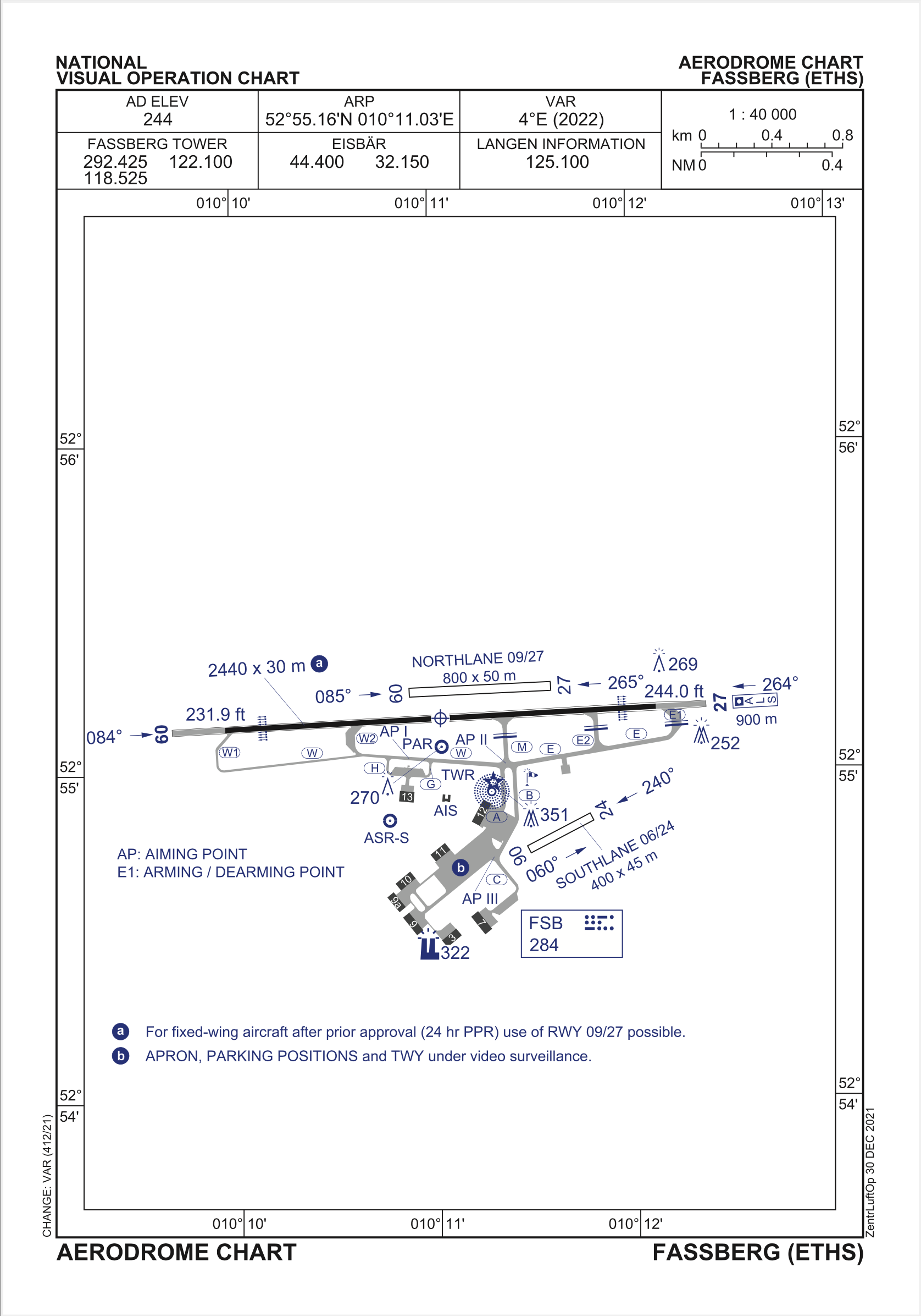 ETHS - Visual Operation Chart - AD